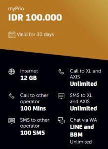 SIM Card Bali von XL