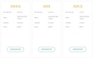 Cellcard Cambodia Prepaid Packages