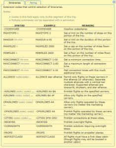 ITA Extension Codes