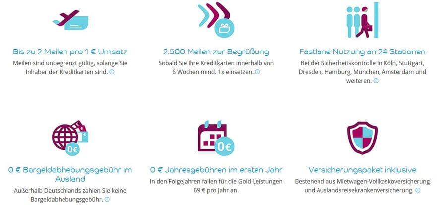 Eurowings Gold Kreditkarte Vorteile