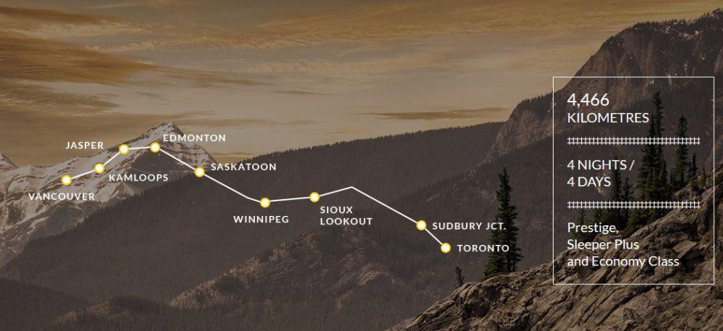 Viarail Canadian Toronto nach Vancouver Route